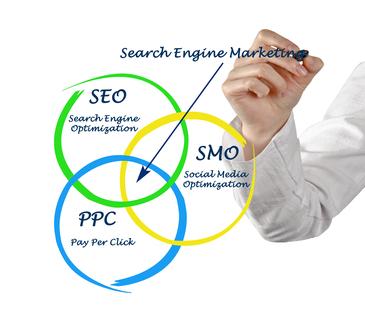 SEO Search engine matrketing